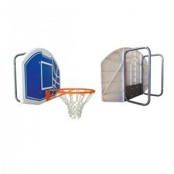 Košarkaška konstrukcija...